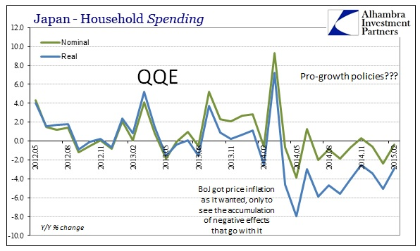 ABOOK March 2015 Japan HH Spending