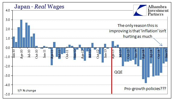 ABOOK March 2015 Japan Real Wages