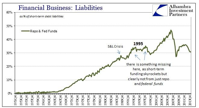 ABOOK March 2015 Random Repo Fed Funds