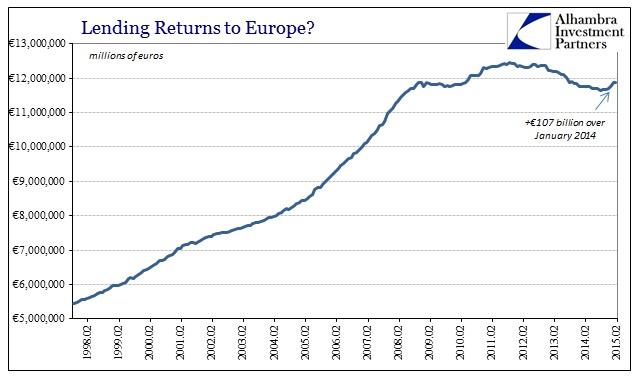 ABOOK April 2015 Euro Lending Overall