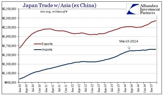 ABOOK April 2015 Japan Trade ttm Asia ex China