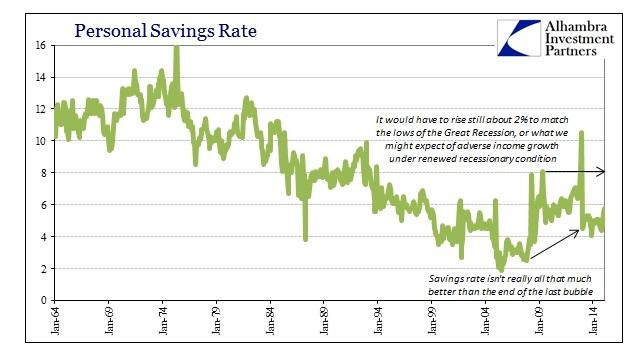 ABOOK April Bunker Personal Savings