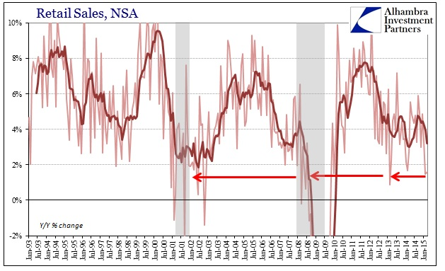 ABOOK April Retail Sales Overall