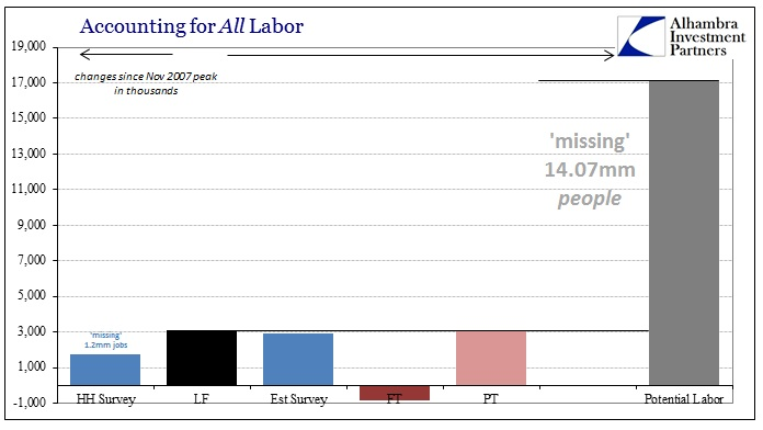 ABOOK May 2015 Labor Imbalance