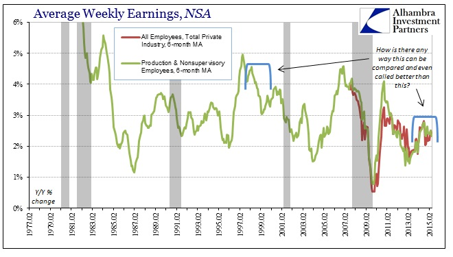 ABOOK May 2015 Payroll Weekly Earns