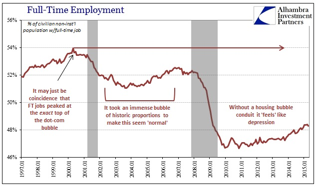 ABOOK May 2015 Sentiment FT Jobs