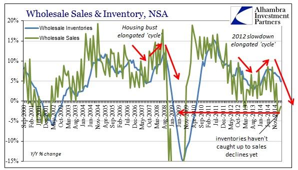 ABOOK May 2015 Wholesale NSA Inv Sales