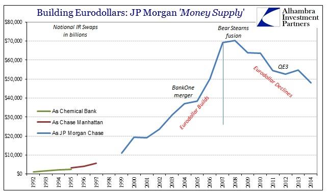 ABOOK June 2015 JPM IR SwapsNotional