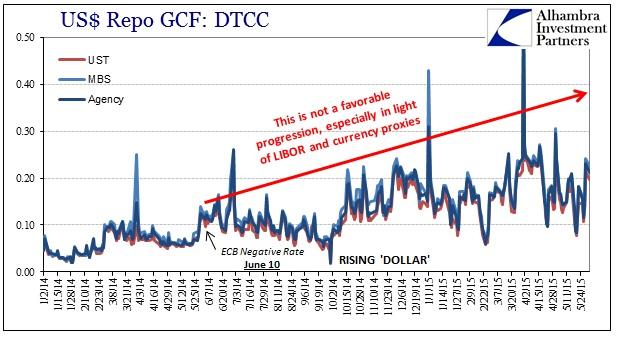 ABOOK June 2015 Liquidity Recurring Longer2