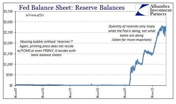 ABOOK July 2015 Fed Bubble Reserves