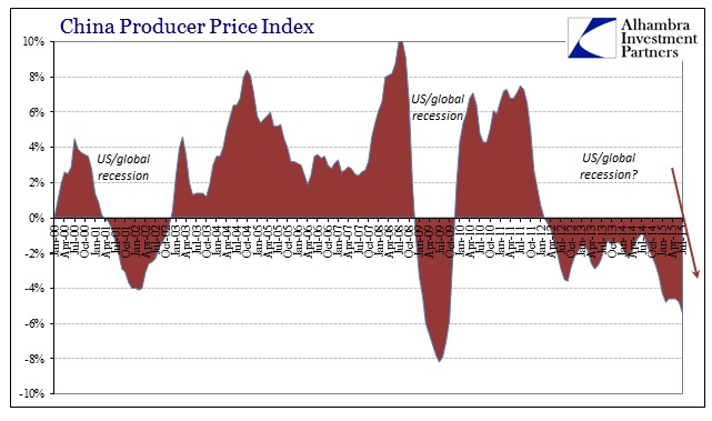 ABOOK Aug 2015 China PPI Recession