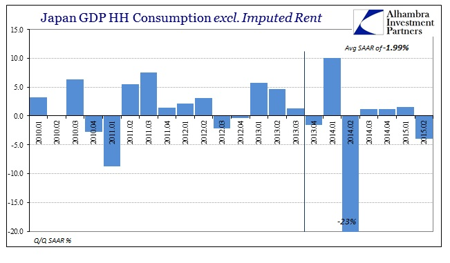 ABOOK Aug 2015 Japan Real HH Recession