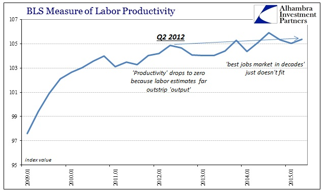 ABOOK Aug 2015 Productivity Recent