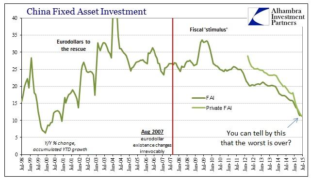 ABOOK Aug 2015 USD China FAI