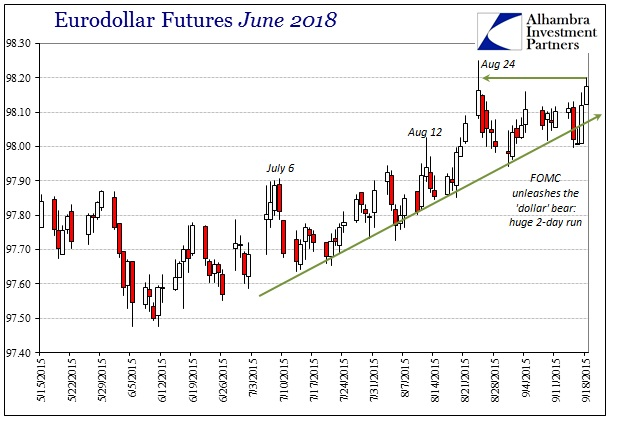 ABOOK Sept 2015 Angry Dollar Eurodollar June 2018
