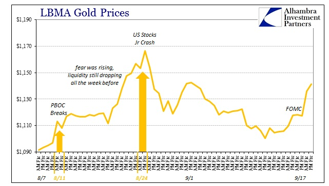 ABOOK Sept 2015 Angry Dollar Gold