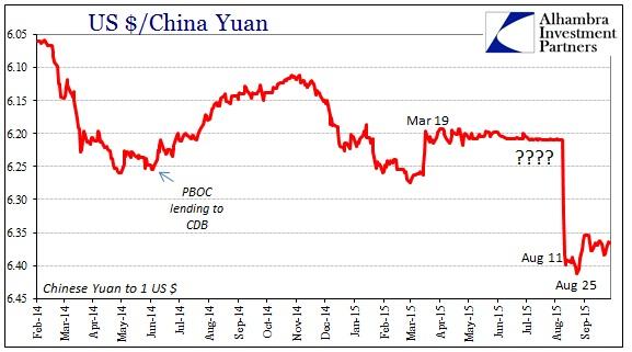 ABOOK Sept 2015 Asian Dollar CNY