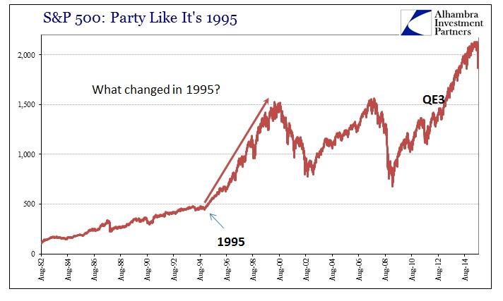ABOOK Sept 2015 Bernankes Trend 1995 SP500
