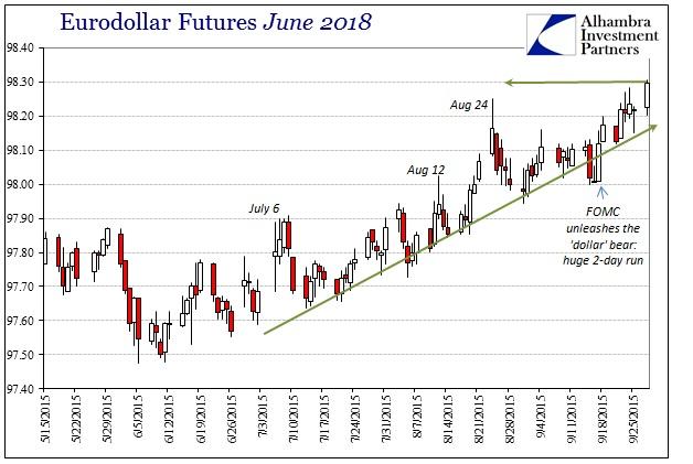 ABOOK Sept 2015 Dollar Eurodollar June 2018