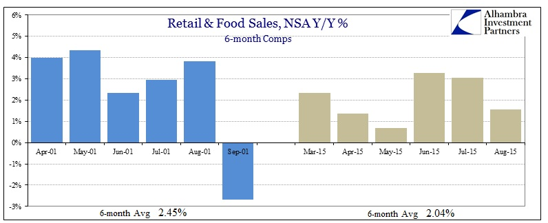 ABOOK Sept 2015 Retail Sales Comps dot-com