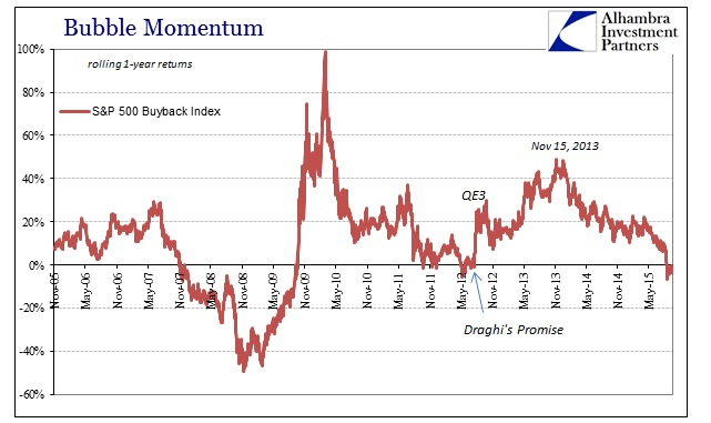 ABOOK Sept 2015 Stock Bubble Momentum Buyback