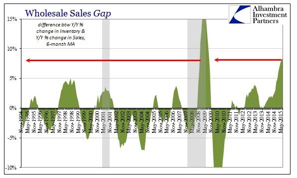 ABOOK Sept 2015 Wholesale NSA Gap