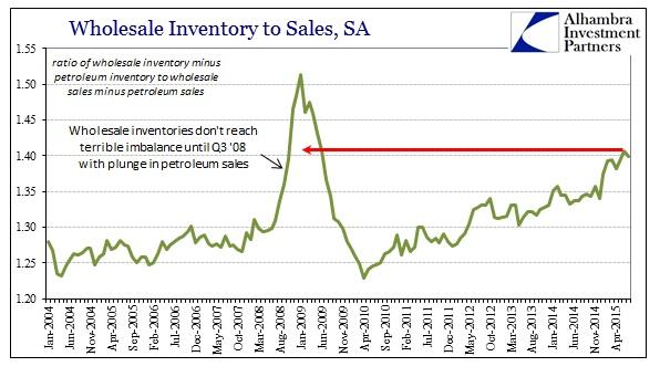 ABOOK Sept 2015 Wholesale Ratio nonpetro