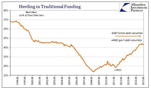 ABOOK No Stimulus Europe Govt Debt
