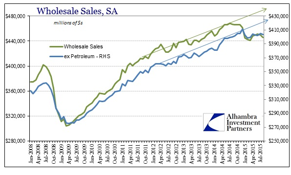 ABOOK Oct 2015 Wholesale Sales SA Petro nonPetro