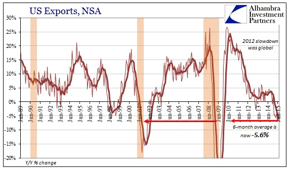 ABOOK Sept 2015 ISM-US Demand Exports Longer