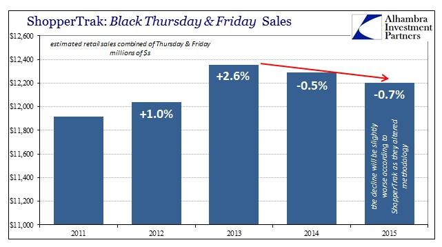 ABOOK Nov 2015 Black Friday ShopperTrak Combined