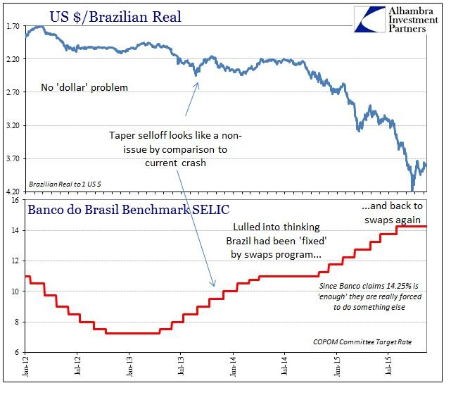 ABOOK Nov 2015 Brazil SELIC BRL