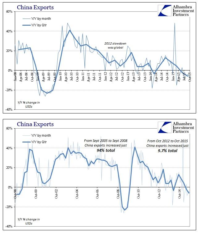 ABOOK Nov 2015 China Exports