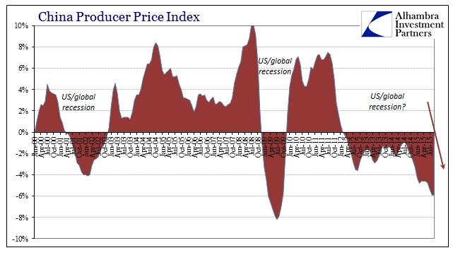 ABOOK Nov 2015 China PPI Longer