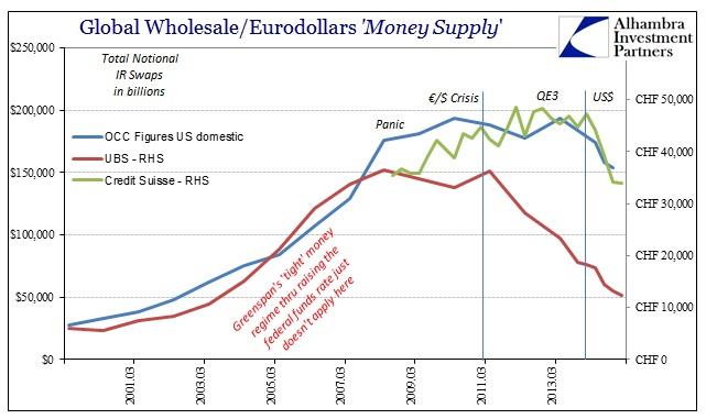 ABOOK Nov 2015 Dark Leverage Supply OCC Swiss IR