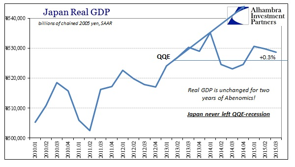 ABOOK Nov 2015 Japan GDP Real