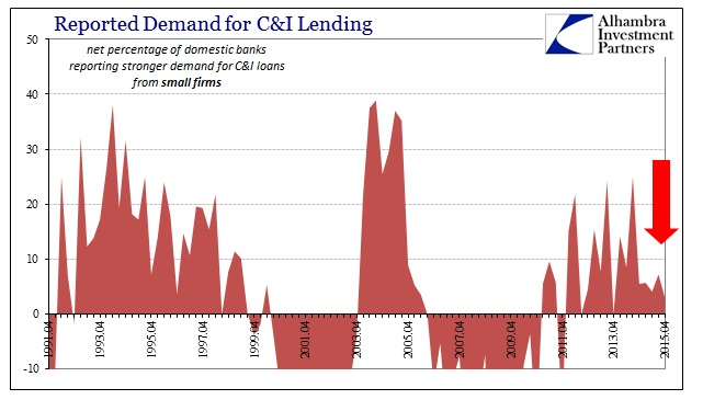 ABOOK Nov 2015 Junk Issuance Large Small CI