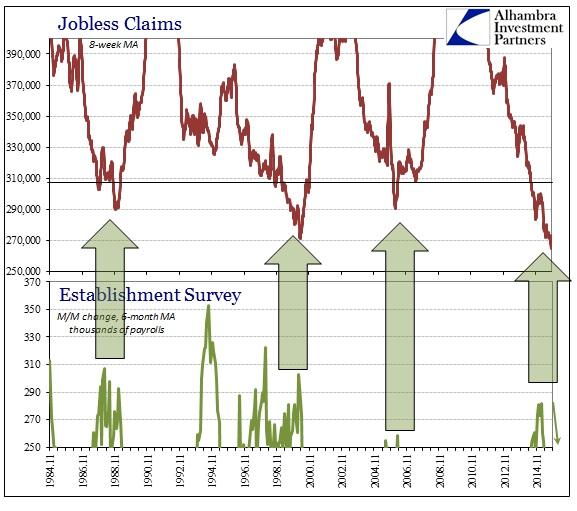 ABOOK Nov 2015 Payrolls Jobless Claims