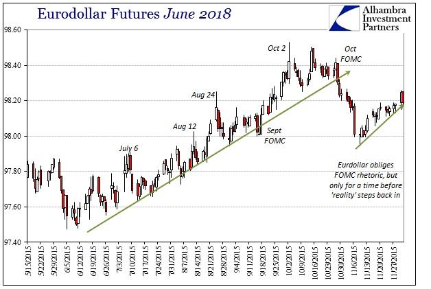 ABOOK Dec 2015 Dollar Eurodollar June 2018