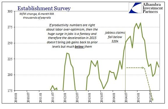 ABOOK Dec Payrolls Est Survey Avgs