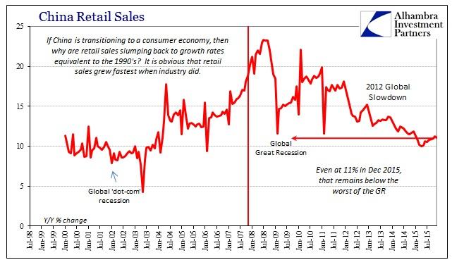 ABOOK Jan 2016 China Retail Sales