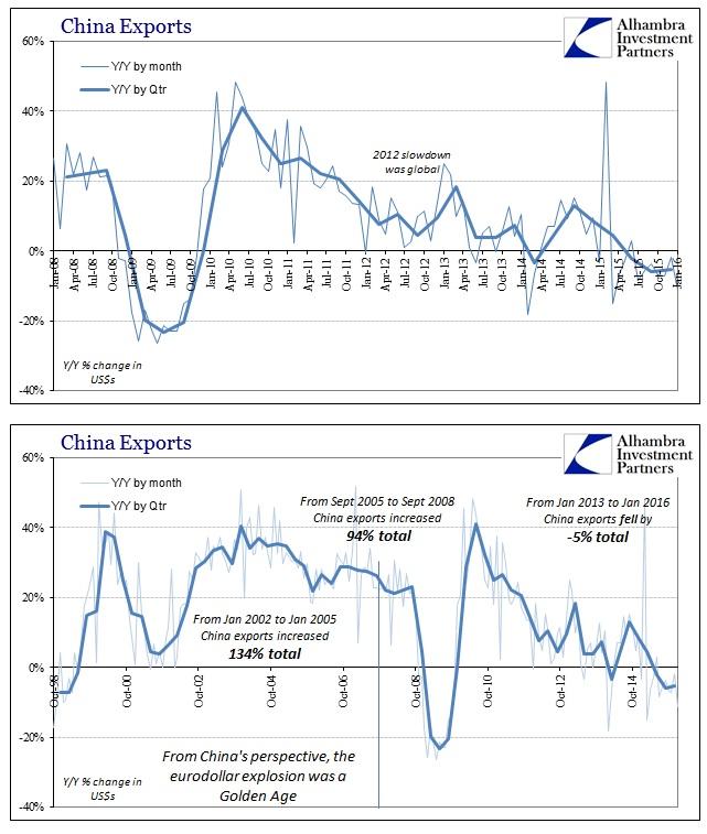 ABOOK Feb 2016 China Trade Ex