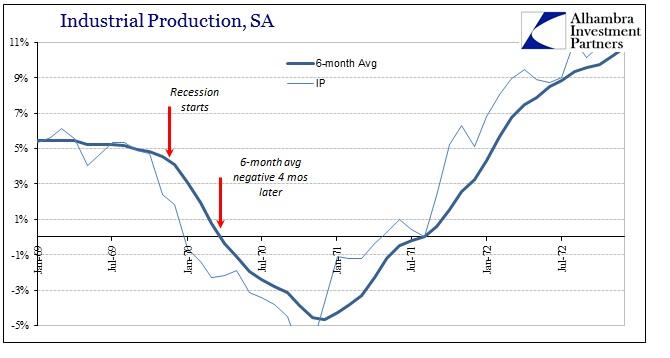 ABOOK Feb 2016 IP SA 6m 70 Recession