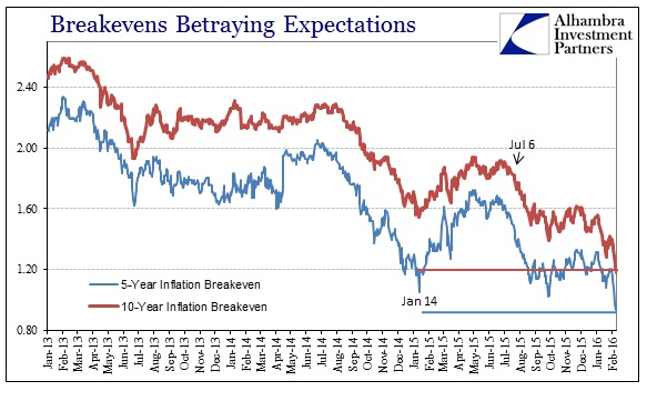 ABOOK Feb 2016 Liquidations Breaks