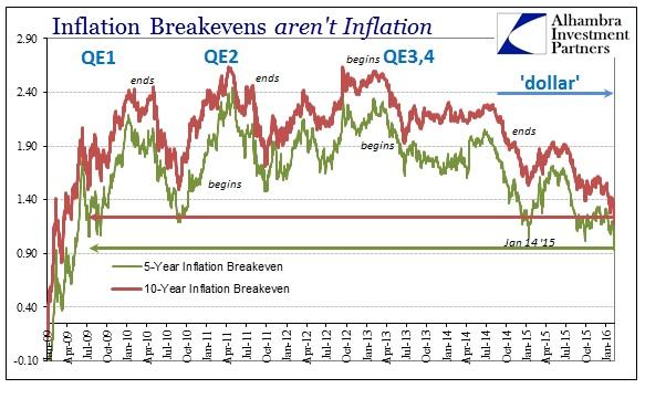 ABOOK Feb 2016 Liquidations Breaks2