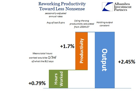 ABOOK Feb 2016 Productivity Avg Last 8 04-07