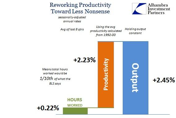 ABOOK Feb 2016 Productivity Avg Last 8 92-00