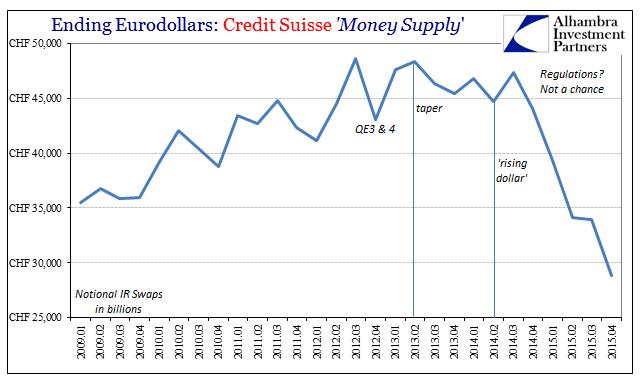 ABOOK Mar 2016 Credit Suisse IR Notional