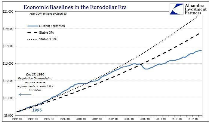 ABOOK Apr 2016 Econ Baselines