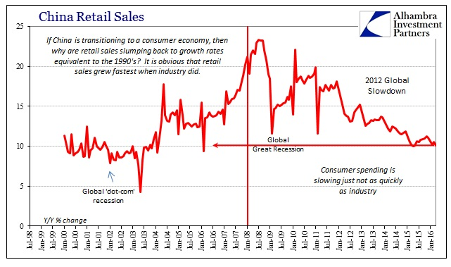 ABOOK May 2016 China IPRSFAI Retail Sales